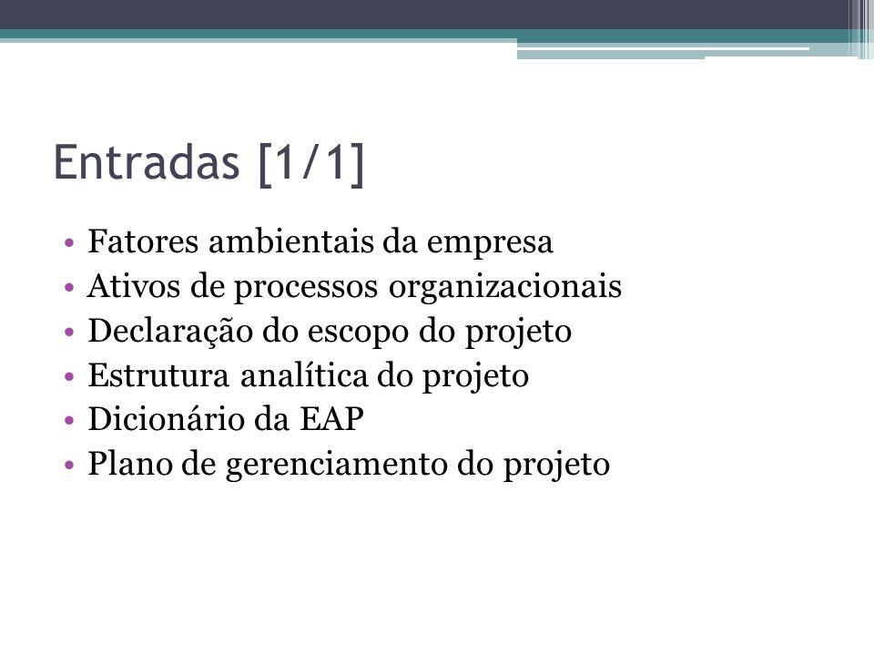 Entradas [1/1] Fatores ambientais da empresa